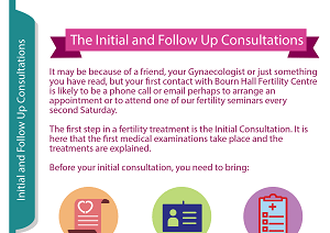 Getting Started with IVF at Bourn Hall